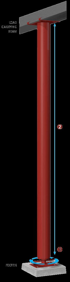 column-install